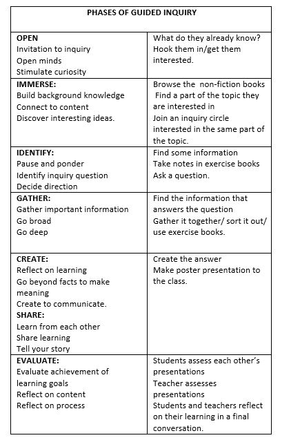 interesting topics for presentation for students
